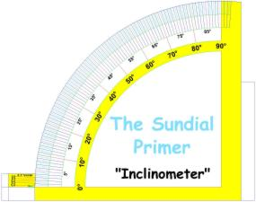"""Inclinometer"""