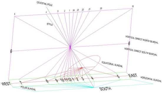 The Sundial Primer Equatorial Sundial