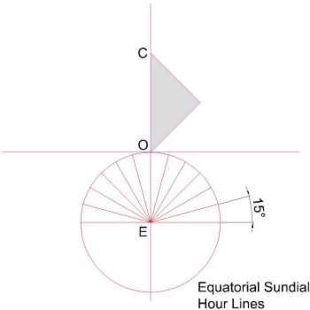 The sundial primer sunny day u make a vertical sundial step 3 pronofoot35fo Choice Image