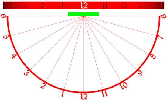 The Sundial Primer - Digital Equatorial Sundial